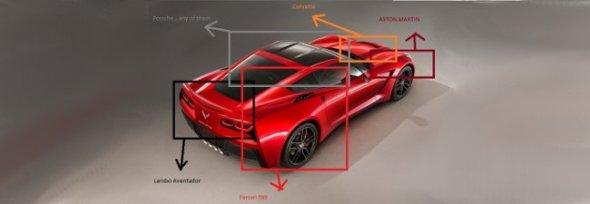 2014-corvette-stingray-design-cue-chhaos